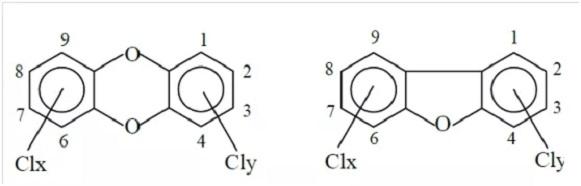 二噁英化学结构图